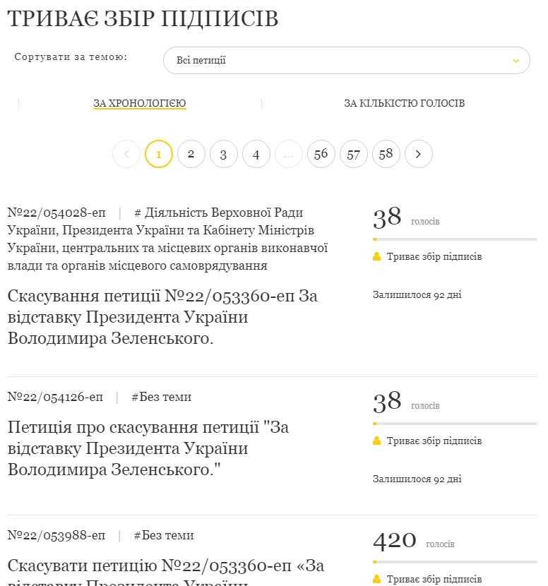 петиция против петиции