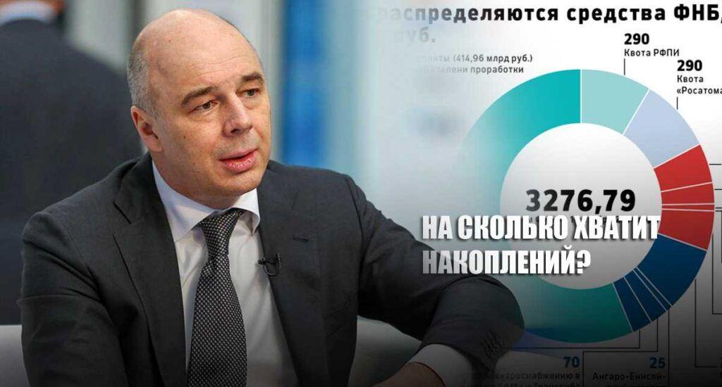 До какого года России хватит средств из фонда национального благосостояния РФ